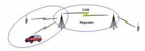 repeater-link